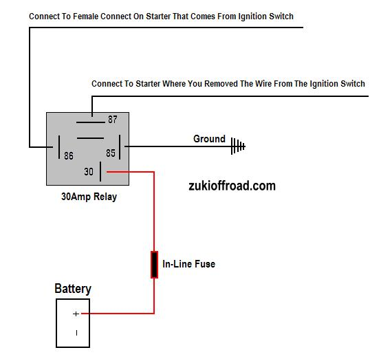 zuki_starter_relay suzuki samurai starter relay modification zuki offroad starter relay wiring diagram at crackthecode.co